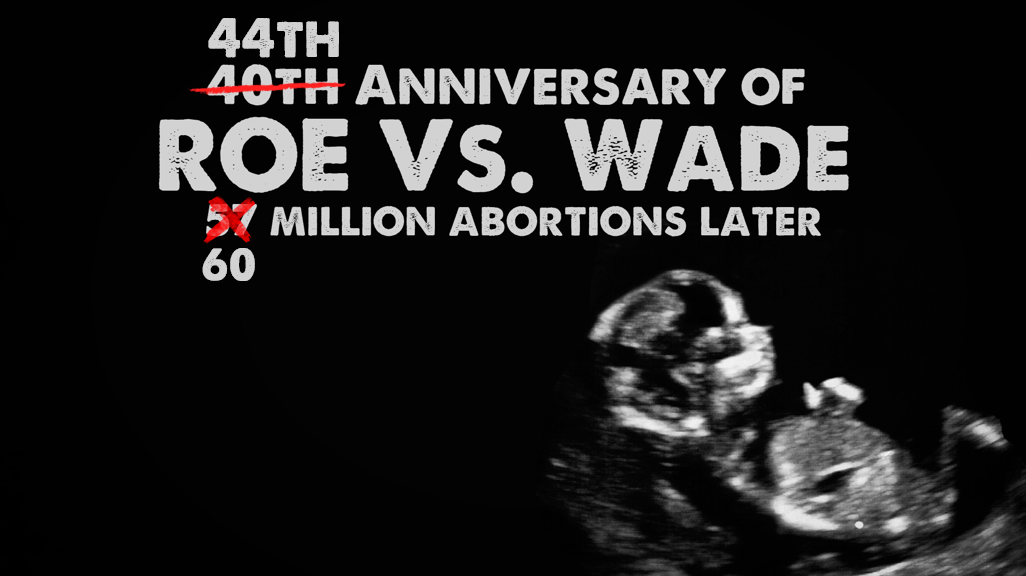 a look at the controversial topic of abortion in america A brief controversial look on abortion by analysis of the topic of the 16th and 19th developed in 1954 by american author l ron the.